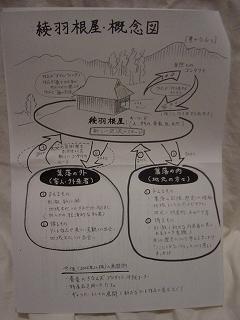 16概念図1.JPG
